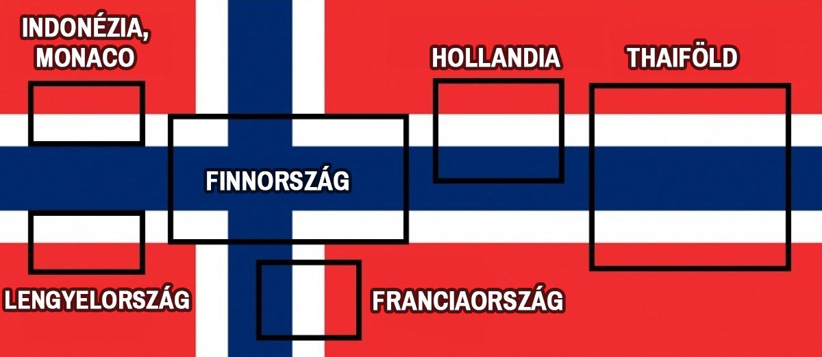 Izgalmas érdekességek a világból Norvégia zászlaja