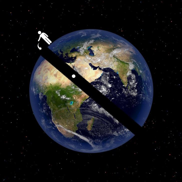 Átesés a Földön