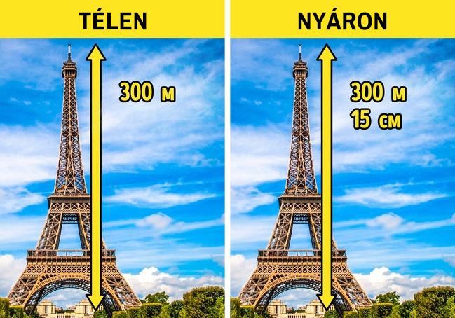 Eiffel-torony magassága