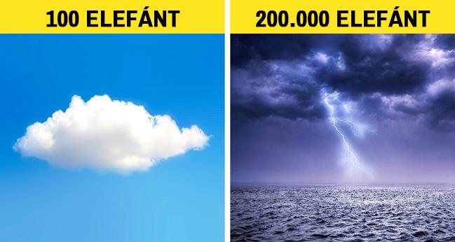 Felhők súlya