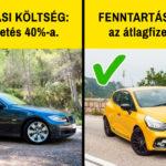 Autóvásárlási tanácsok Facebook