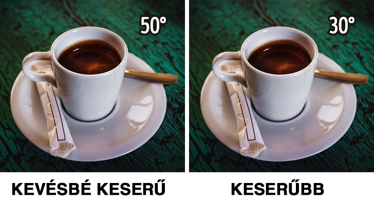Kávéhőmérséklet