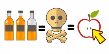 Halált okozó termékek