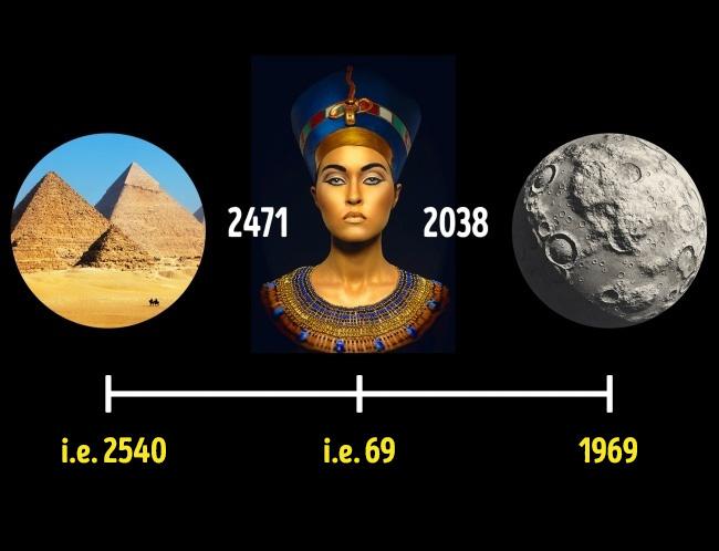 Kleopatra es a holdra szallas