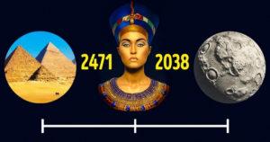 Tények a történelemről és az időről