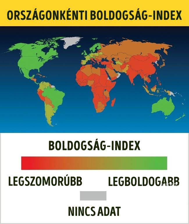 Vilag boldogsag index
