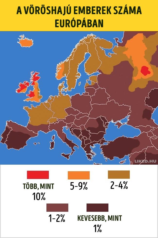 Voroshaju emberek szama Europaban
