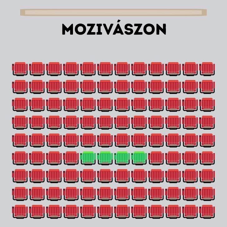 Legjobb hely a moziban