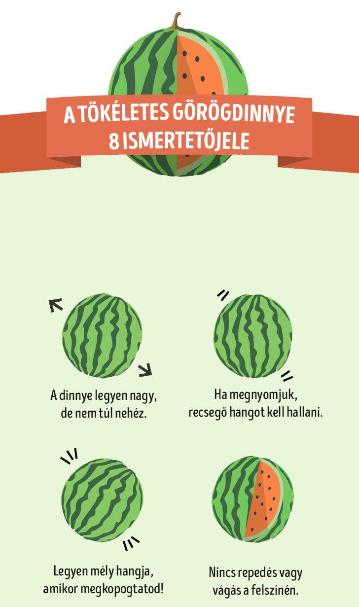Tökéletes görögdinnye
